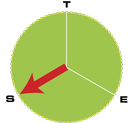 green arrow3