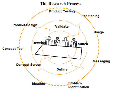 define methodology in research Determine and define the research questions select the cases and determine data gathering and analysis techniques the case study as a research method.